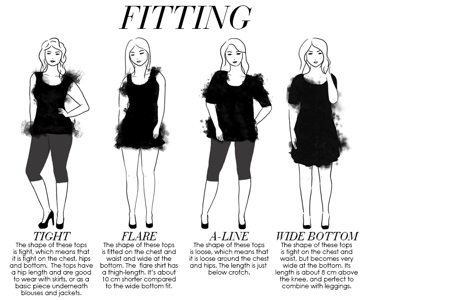 Plus Size Fashion Fitting