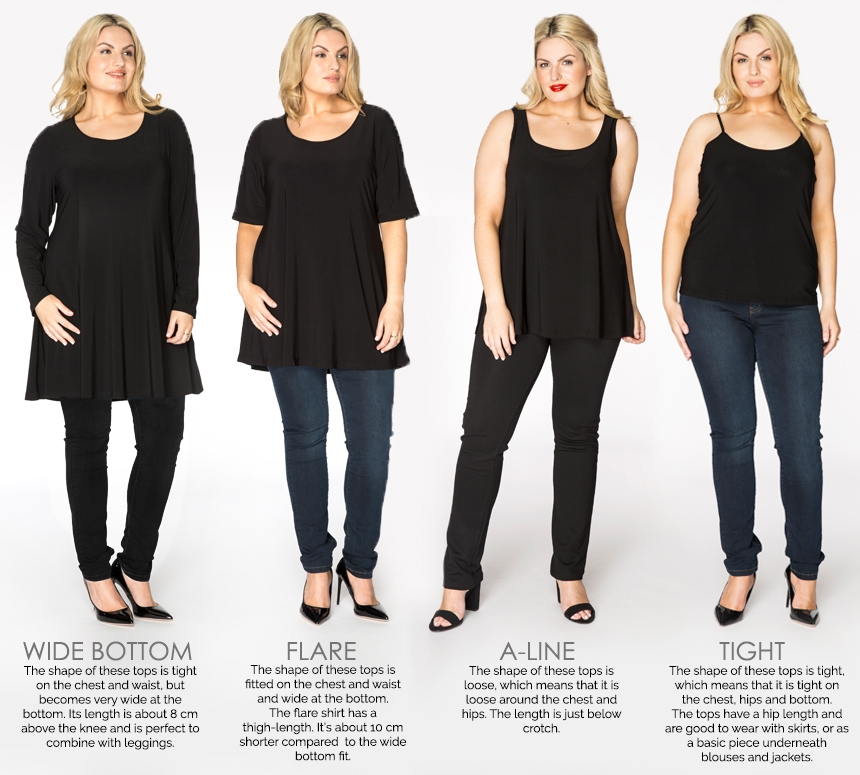 Fits for plus size women